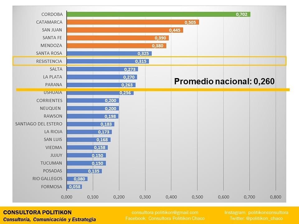 El Municipio de Tassano por debajo de la media nacional en transparencia.