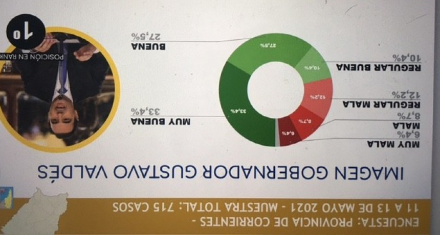 Los números de Valdés.