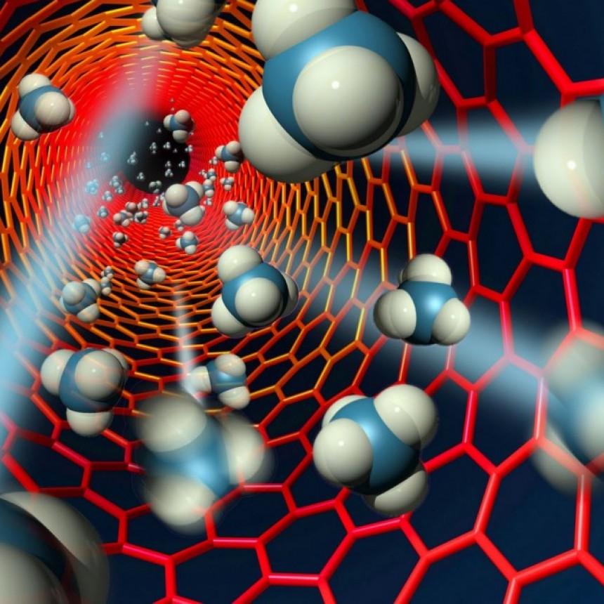El impacto estratégico de la nanotecnología.